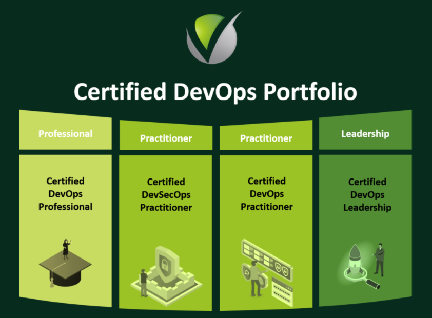certified-devops-portfolio